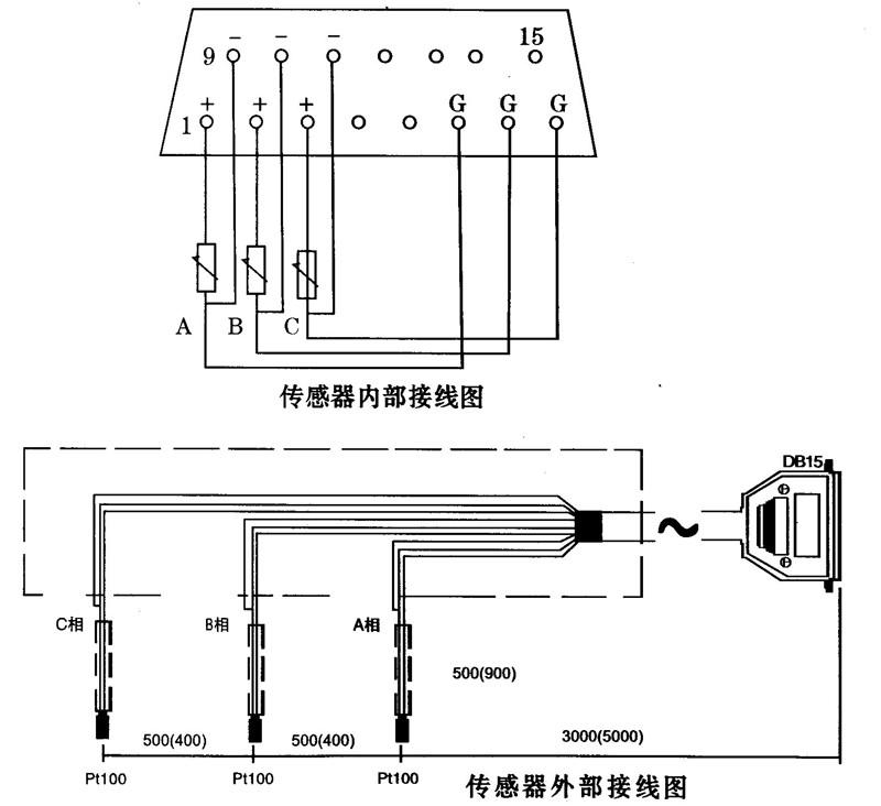 产品操作说明 见面板示意图  (一)按键功能及产品功能说明: 1.设置键:正常工作状态时按此键可进入参数设置状态;参数设置状态时按此键将设置参数写入并进入下一参数设置; 黑匣子记录检查状态时按此键可结束检查记录状态进入正常工作状态;功能检测状态时按此键进入正常工作状态; 2.移位/风机键:正常工作状态时按此键可手动开关风机;参数设置状态时按此键可改变设置闪烁位;黑匣子记录检查状态时此键无效; 3.增加/巡回键:正常工作状态时按此键可切换最高/巡回显示状态;参数设置状态时按此键可使设置闪烁位的数据增加