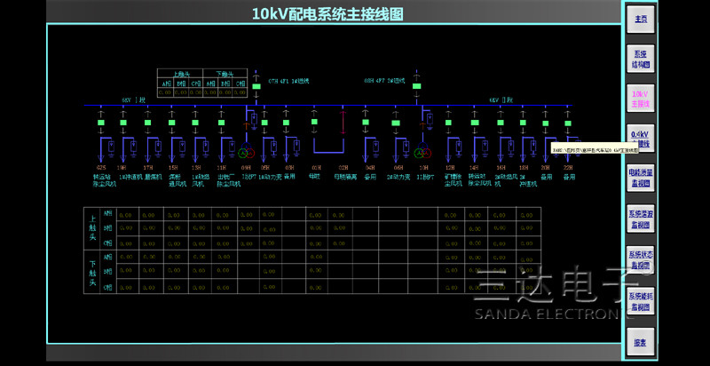 sdj-1000系列电力自动化后台监控系统
