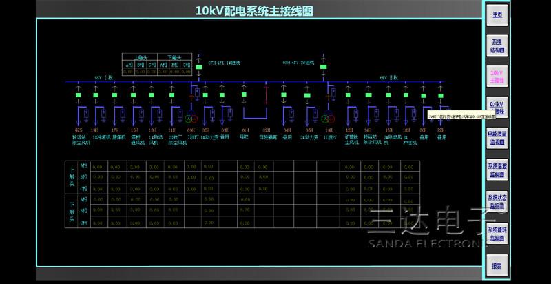 SDJ-2000系列变电站综合自动化系统