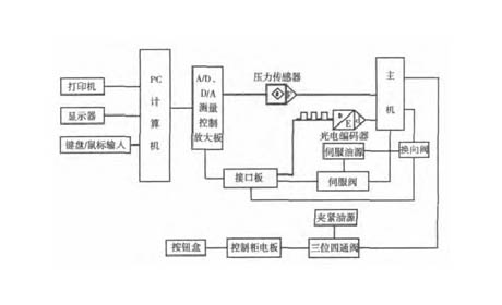 行业动态_三相电压表