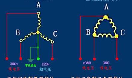 三相电压不平衡的原因
